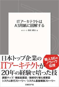 ITアーキテクトはA3用紙に図解する-電子書籍