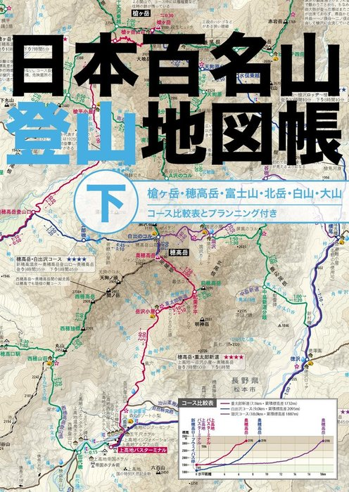 日本百名山登山地図帳 下拡大写真