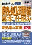 図解入門 よくわかる最新 熱処理技術の基本と仕組み[第2版]-電子書籍