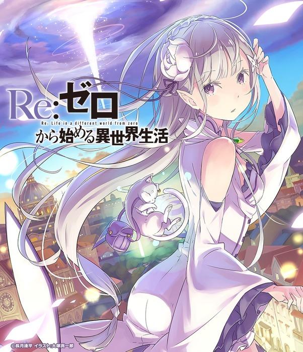 『Re:ゼロから始める異世界生活 1』きせかえ本棚【購入特典】拡大写真
