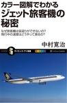 カラー図解でわかるジェット旅客機の秘密 なぜ旅客機は宙返りができないの?飛行中の速度はどうやって測るの?-電子書籍