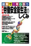 最新 労働安全衛生法のしくみ-電子書籍