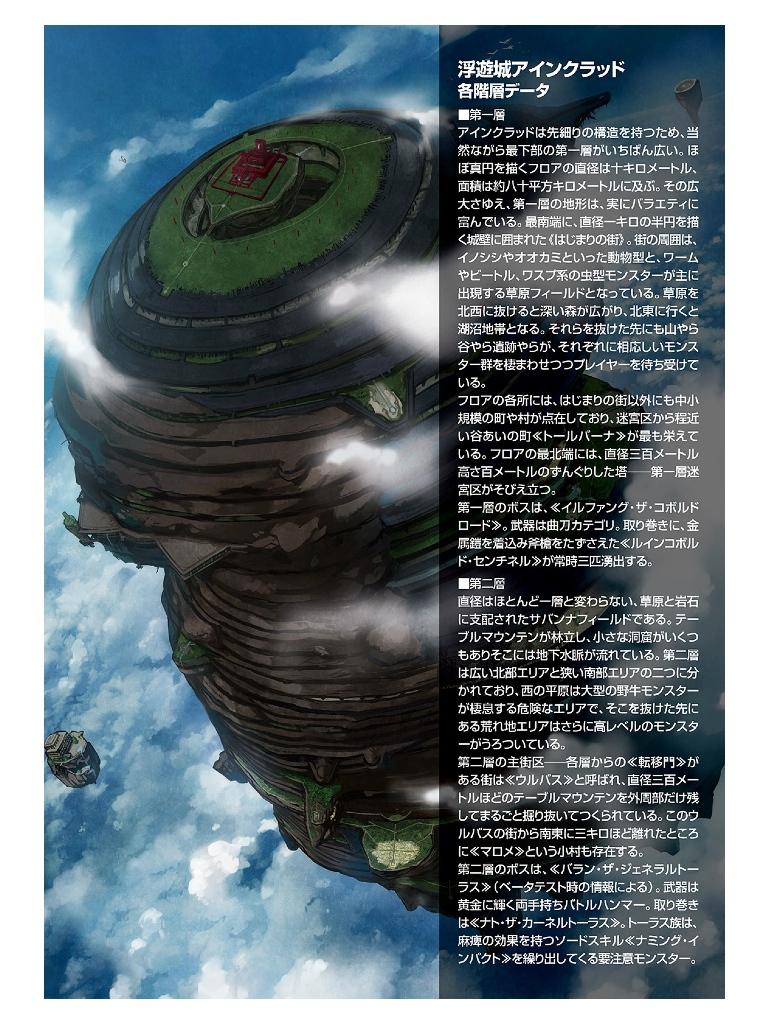 ソードアート・オンライン プログレッシブ1【期間限定 無料お試し版】-電子書籍