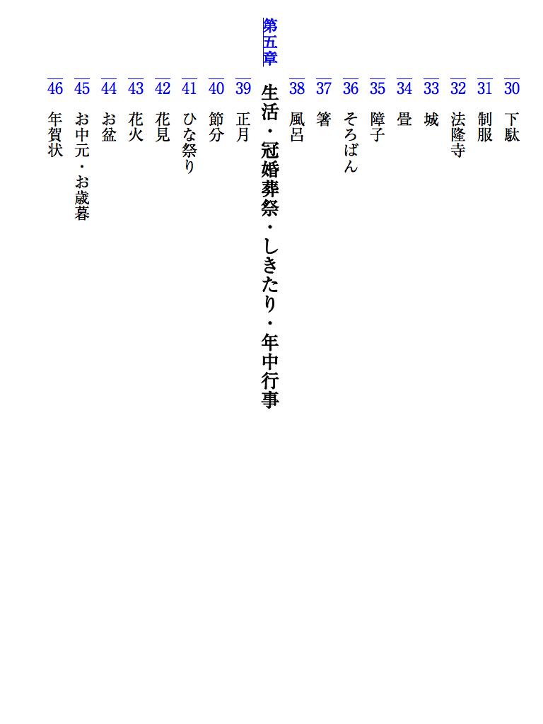 知らなきゃ恥ずかしい日本文化-電子書籍